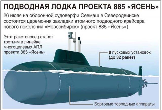 Сайт Дегтярева Андрея - АПЛ СССР с крылатыми ракетами